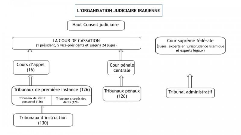 organisation judiciaire maroc-algérie-tunisie.008